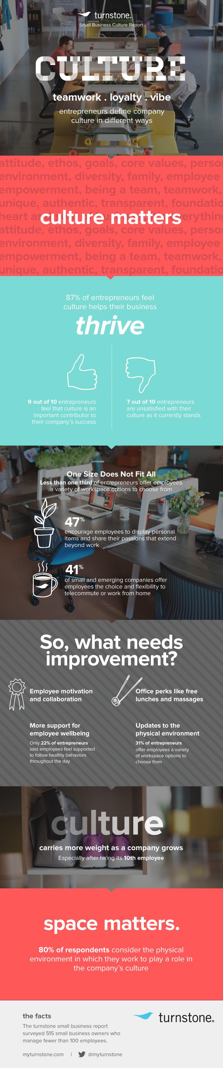 2014_ts_social_736w_infographic_culture_v1